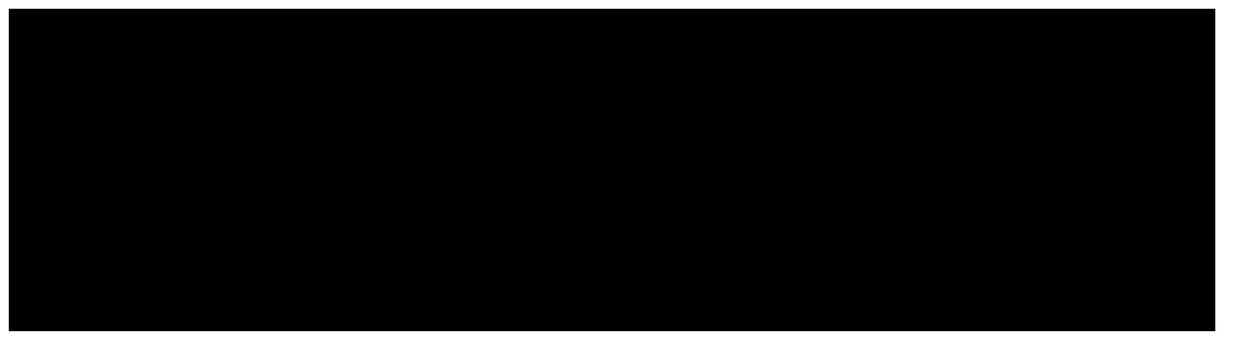 Vertex Otomotiv